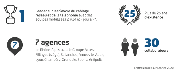 Chiffres-clés-Alpcom-2020